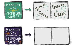 Творческие блокноты