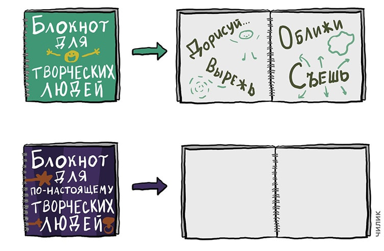 Творческие блокноты Чилик