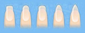 правильная форма ногтей